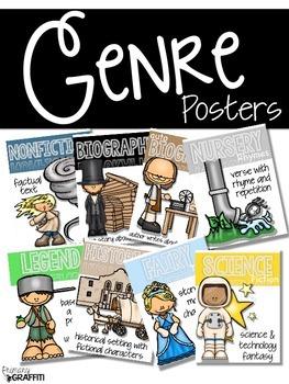 Reading Genre Poster