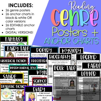 Reading Genre Poster & Interactive Notebook Activity Sheets
