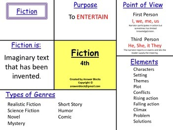 Reading Genres 4th