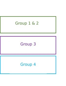 Reading Group Labels