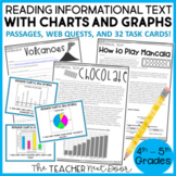 Reading Informational Text with Charts and Graphs for 4th