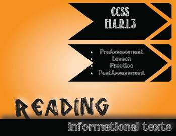 Information Texts (R.I.9-10.3)Modern Issues, 3-Day Lesson
