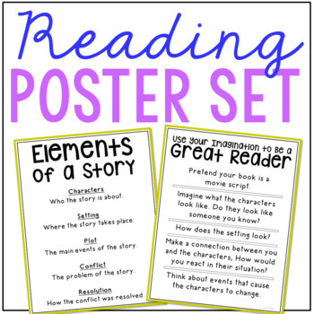 Reading Language Arts Posters, Anchor Charts, Comprehensio