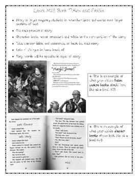 Reading Level Descriptors: M/28