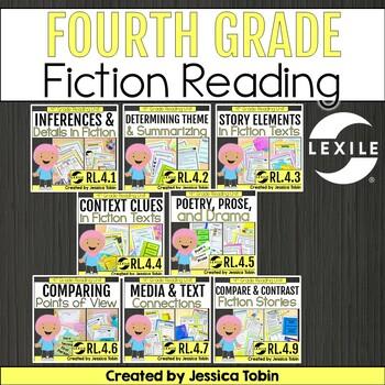 Reading: Literature- 4th Grade