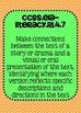 4th grade ELA Reading Literature Common Core Standards Posters