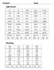 Reading/Math Inventory, Kindergarten/1st, Progress Monitoring