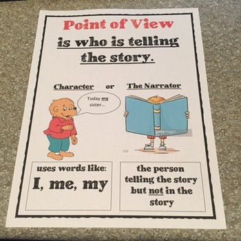 Reading Mini Anchor Chart Bundle