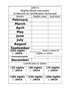 Reading Nights Calculator - Reading Journal