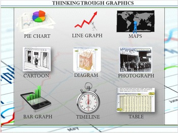 CHARTS AND GRAPHS- Analyze and Understand - Interactive an