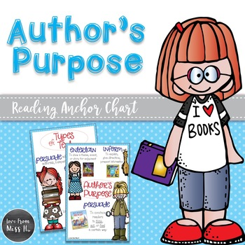 Reading Poster: Author's Purpose