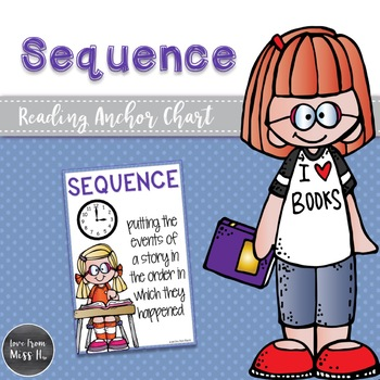 Reading Poster: Sequence