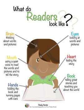 What do Readers Look Like? - Brunette Boy {Reader Poster}