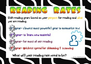 Reading Rate Strategies Poster- Purpose for Reading