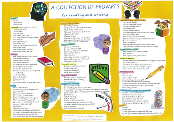 Reading Recovery Prompts Poster