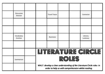 Reading Resource - Literature Circle Lotus Chart