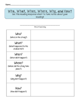 Reading Response: Answering Who, What, When, Where, Why, a