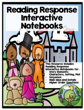 Reading Response Interactive Notebooks