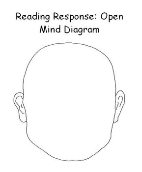 Reading Response: Open Mind Diagram