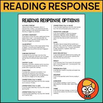 Reading Response Options Common Core Aligned!
