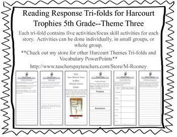 Reading Response Tri-folds for Harcourt Trophies 5th Grade
