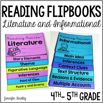 Reading Review Flipbooks {Bundle}