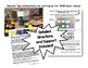 Reading Rotation Powerpoint for Centers & Guided Reading D