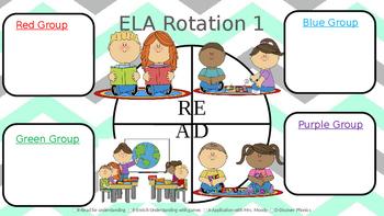 Reading Rotations