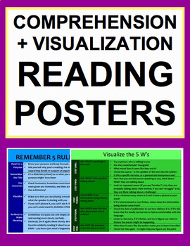Reading Rules Posters