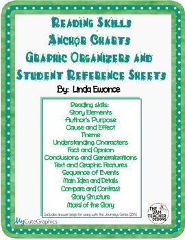 Reading Skills Anchor Charts, Student Reference Sheets and