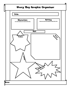Reading Story Map Graphic Organizer