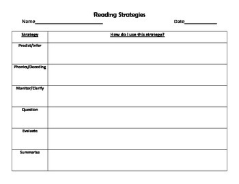 Reading Strategies Graphic Organizer