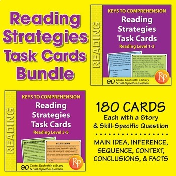 Reading Strategies Task Cards: Keys to Comprehension {Bundle}