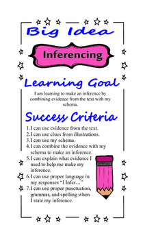 Reading Strategy Poster - Inferencing - Learning Goals, Su