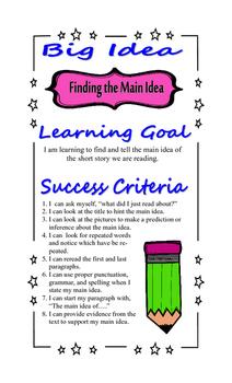 Classroom Reading Strategy Poster -Main Idea: Learning Goa