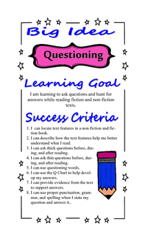 Classroom Reading Strategy Poster- Questioning: Learning G