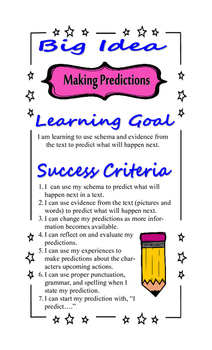 Bundle: Reading Strategy Posters-Connections;Predictions;I