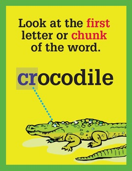 Reading Strategy Posters with Crocodiles