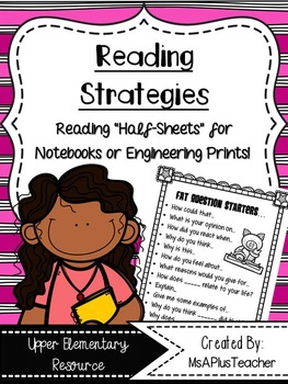 Reading Strategy Reference Sheets