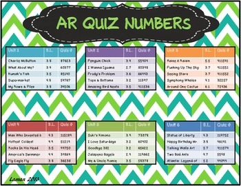Reading Street 2013 Common Core 3rd grade AR Quiz numbers