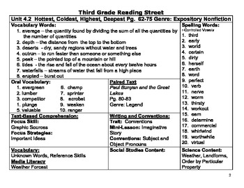 Reading Street (Common Core 2013) Unit 4 Reference Lesson Planner
