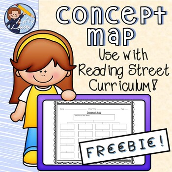 Reading Street Concept Map