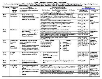 Reading Street 2007 First Grade Curriculum Maps Unit 1