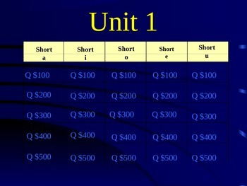 Reading Street Grade 1 Unit 1 Jeopardy-Style Review Game (Part 1)