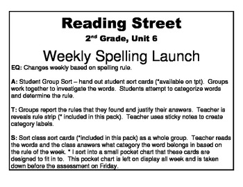 Reading Street, Grade 2, Unit 5 Weekly Spelling Launch: Wh