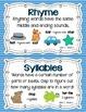 Reading Street Phonics Cards - Kindergarten