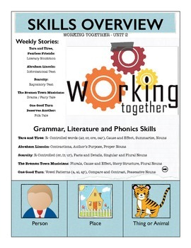 Reading Street Unit 2 Skills Overview - Second Grade