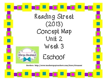 Reading Street Unit 2 Week 3 Concept Map
