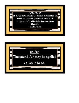Reading Street Unit One Spelling Pattern Rules