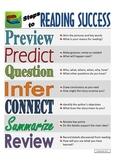 Reading Success Strategies Poster